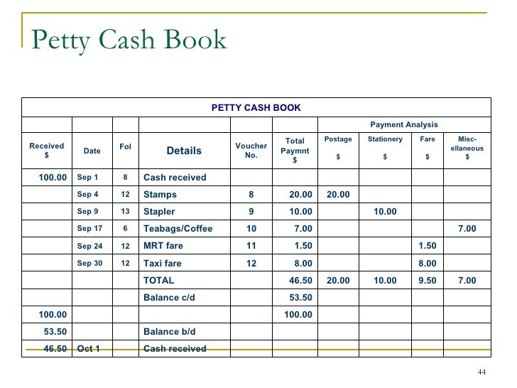 Daily Cash Flow Excel Template