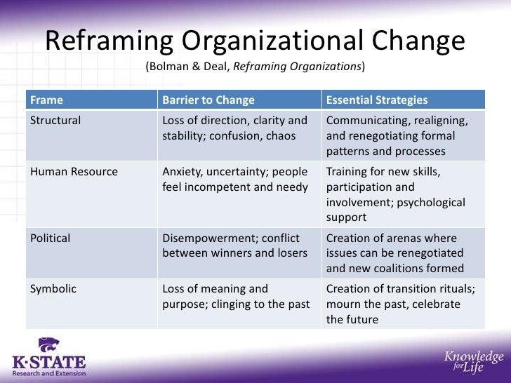 organizational change essay paper