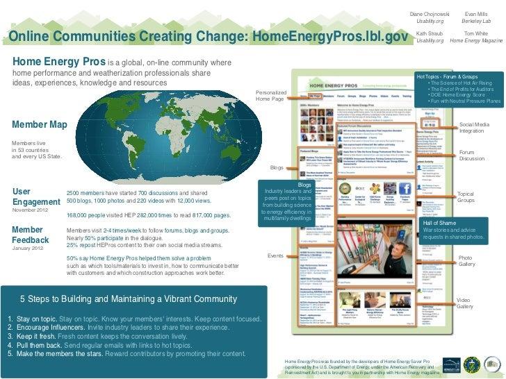 Online Communities Creating Change - HomeEnergyPros (Poster presented at ACEEE)