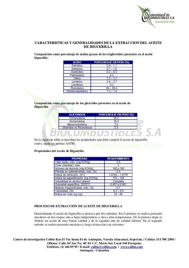 CARACTERISTICAS Y GENERALIDADES DE LA EXTRACCION DEL ACEITE                                      DE HIGUERILLA            ...