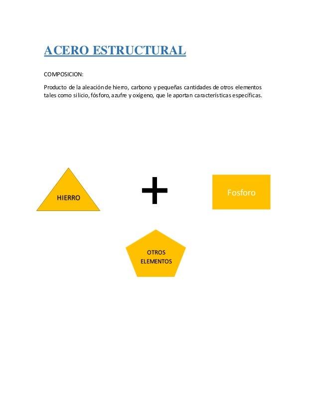 ACERO ESTRUCTURAL COMPOSICION: Producto de la aleación de hierro, carbono y pequeñas cantidades de otros elementos tales c...