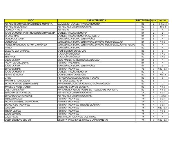 JOGO CARACTERÍSTICA PRATELEIRA QTDE Nº JOG ALFABETO EM MADEIRA:DOMINÓ E MEMÓRIA ALFABETO, CONCENTRAÇÃOMEMÓRIA 80 2 D=4,M=2...