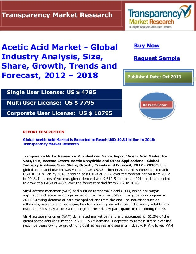 Global Acetic Acid Market is Expected to Reach USD 10.31 Billion in 2018: Transparency Market Research