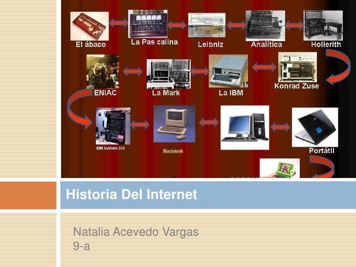 Historia Del Internet Natalia Acevedo Vargas 9-a