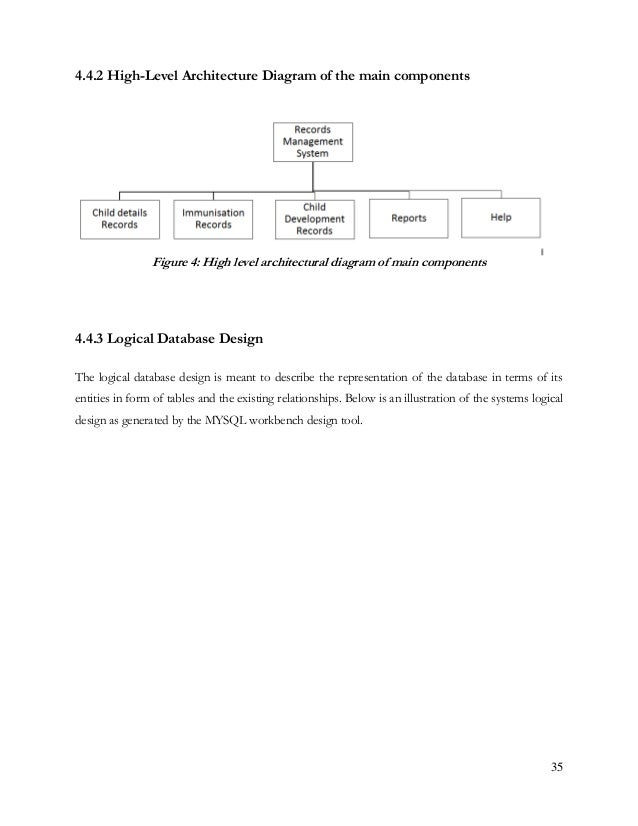 Urgent essay com close up first website to receive essays quickly uml diagrams for hospital management programs and notes for mca ccuart Gallery