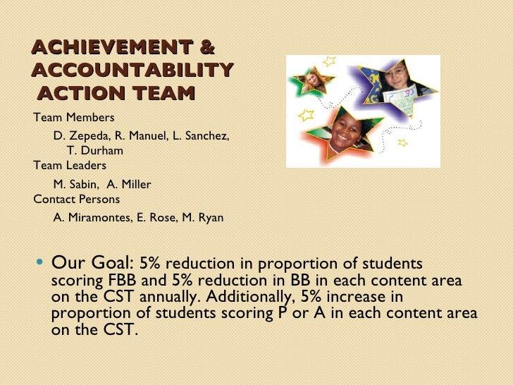 ACHIEVEMENT & ACCOUNTABILITY  ACTION TEAM <ul><li>Team Members </li></ul><ul><ul><li>D. Zepeda, R. Manuel, L. Sanchez, T. ...
