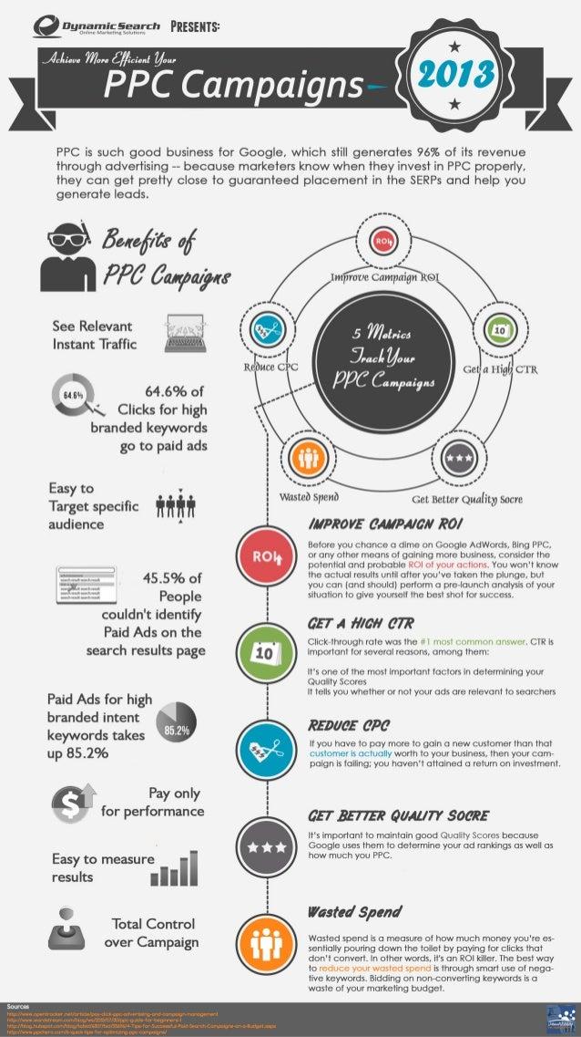 Achieve More Efficient Your PPC Campaigns - [Infographics]