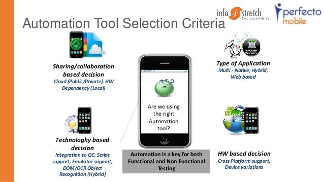perfecto mobile automation tool