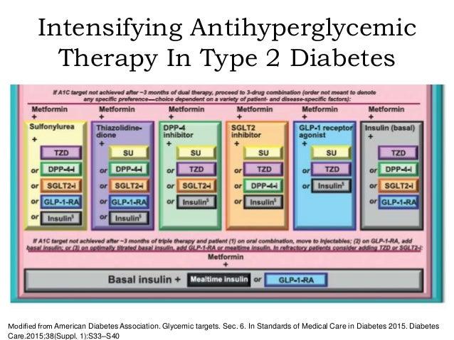 Summary on type 1 diabetes mellitus