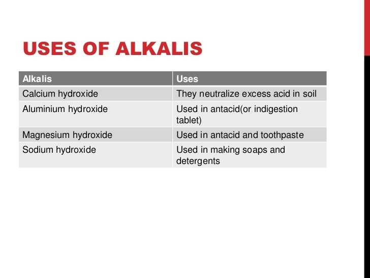 common acids and alkalis in daily Examples of everyday acids 7alkali chemistry in the home or industry, hazard warning symbols (safety signs), examples of the ph of common materials in aqueous solution eg acids, alkalis, salts you may encounter from domestic products to the school or college laboratory.