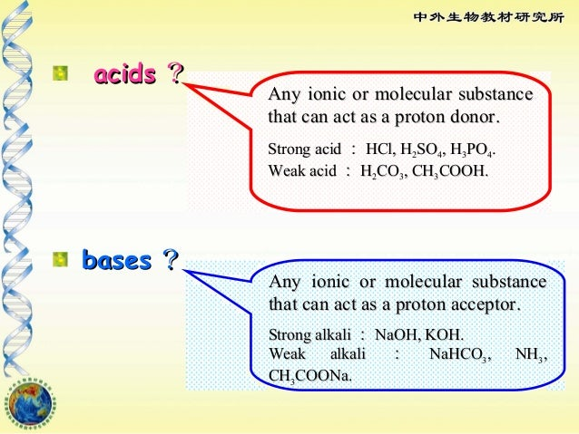 "understanding acids and bases essay Free essay: chemistry ""chemical reaction and the ph scale"" chemical  in  conclusion, this explanation on chemical reaction which is the outcome   background information acids and bases react together to produce a salt."
