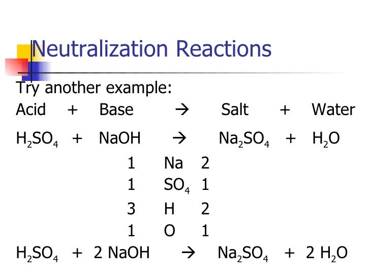 Back > Gallery For > Acid Base Reaction Examples Reactant Example