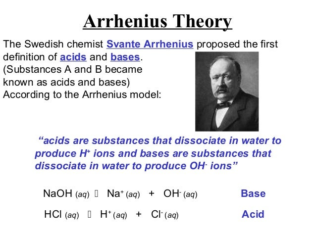 arrhenius acid example reaction essays
