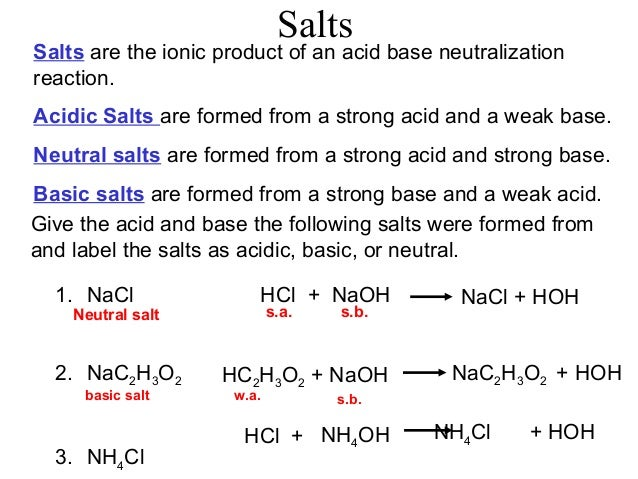 salts salts are the io...