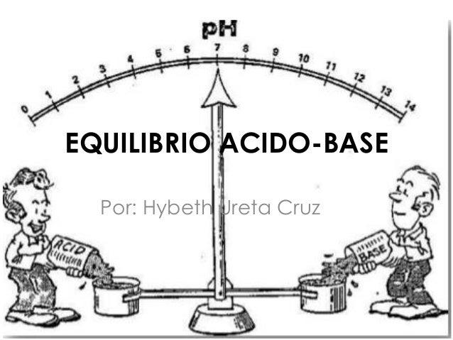 EQUILIBRIO ACIDO-BASE  Por: Hybeth Ureta Cruz