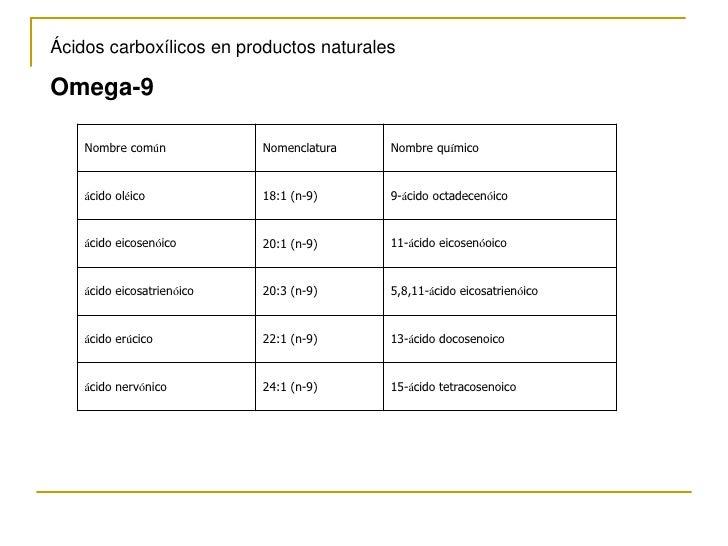 Acidos Carboxilicos ácidos Carboxílicos en