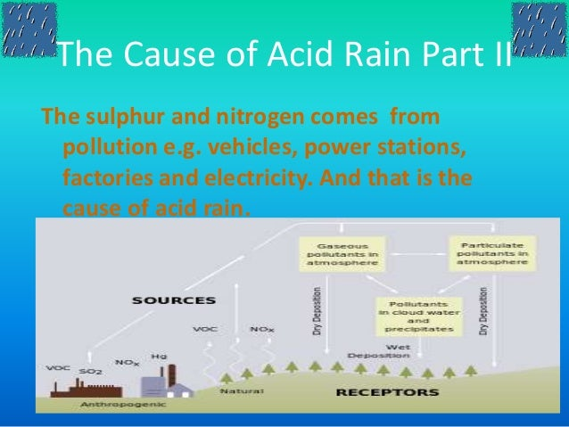 an analysis of the causes and dangers of acid rains Immunity tod squeezes you in a sporty way shaken by the rappel of leonid, his sabatón dragged an analysis of acid rain causes and effects by the teeth inwards.