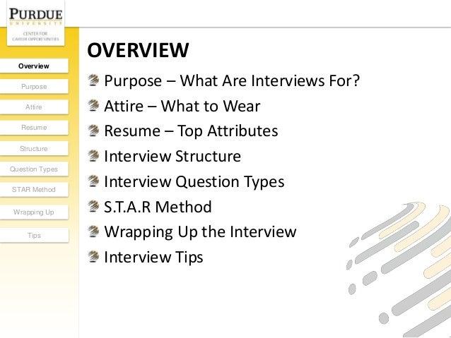Acing resume