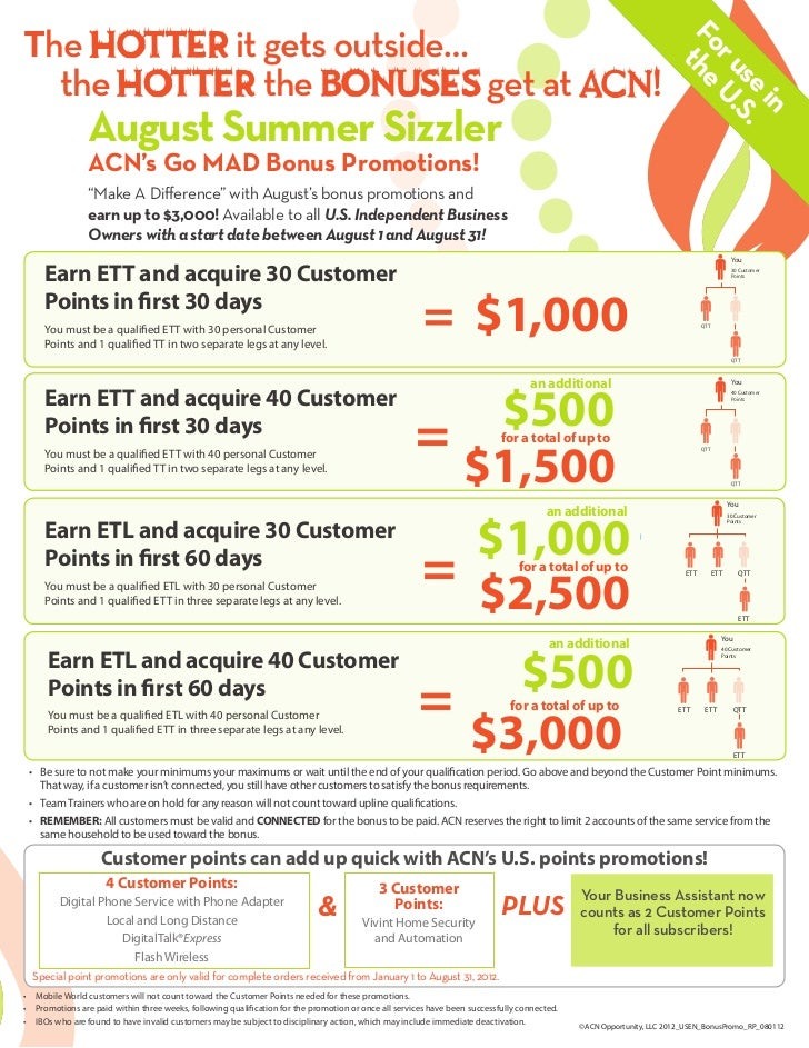 Acn Monthly Promotion