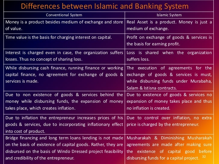 islamic banking vs conventional banking A survey of islamic and conventional banking customers found (unsurprisingly) islamic banking customers were more observant (having attended hajj.