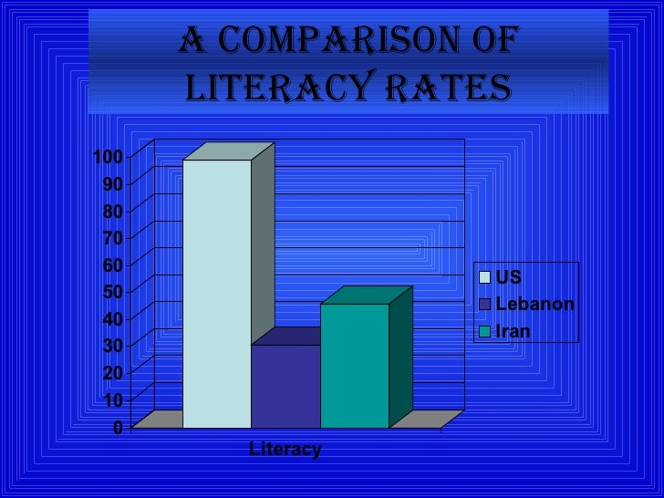 A Comparison Of Literacy Rates.Jpg