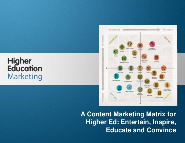 A content marketing matrix for higher ed