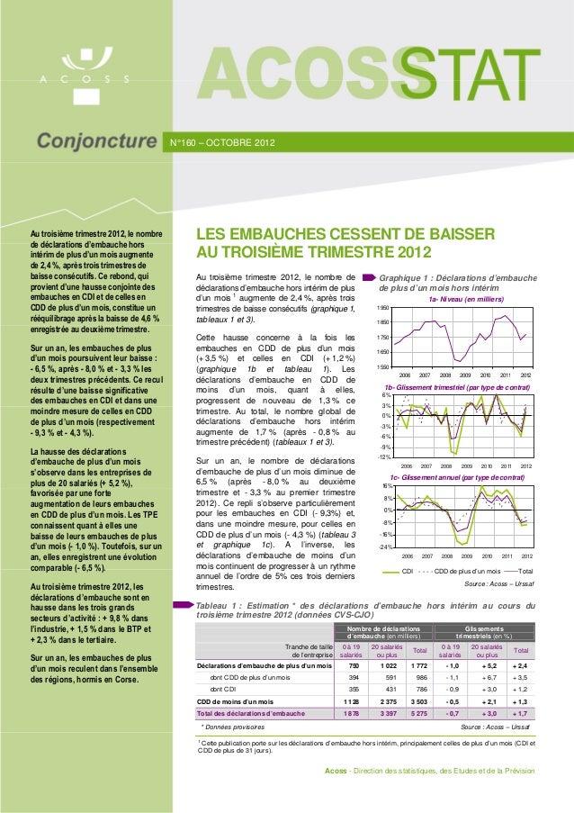 AcosStat 3ème trimestre 2012 (ACOSS)