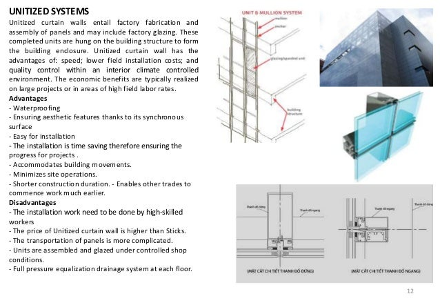 Structural Sealant Glazing System : Acp and glazing
