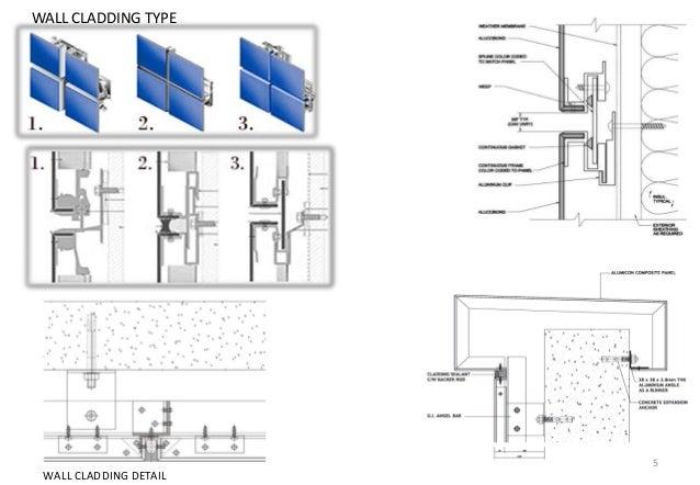 Stick System Curtain Wall Fw 60 Sg Fassade Schco Fenster