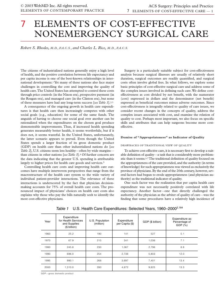 Acs0007 Elements Of Cost Effective Nonemergency Surgical Care