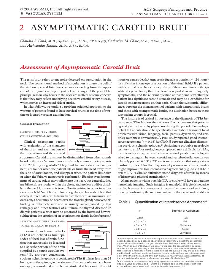 Acs0602 Asymptomatic Carotid Bruit