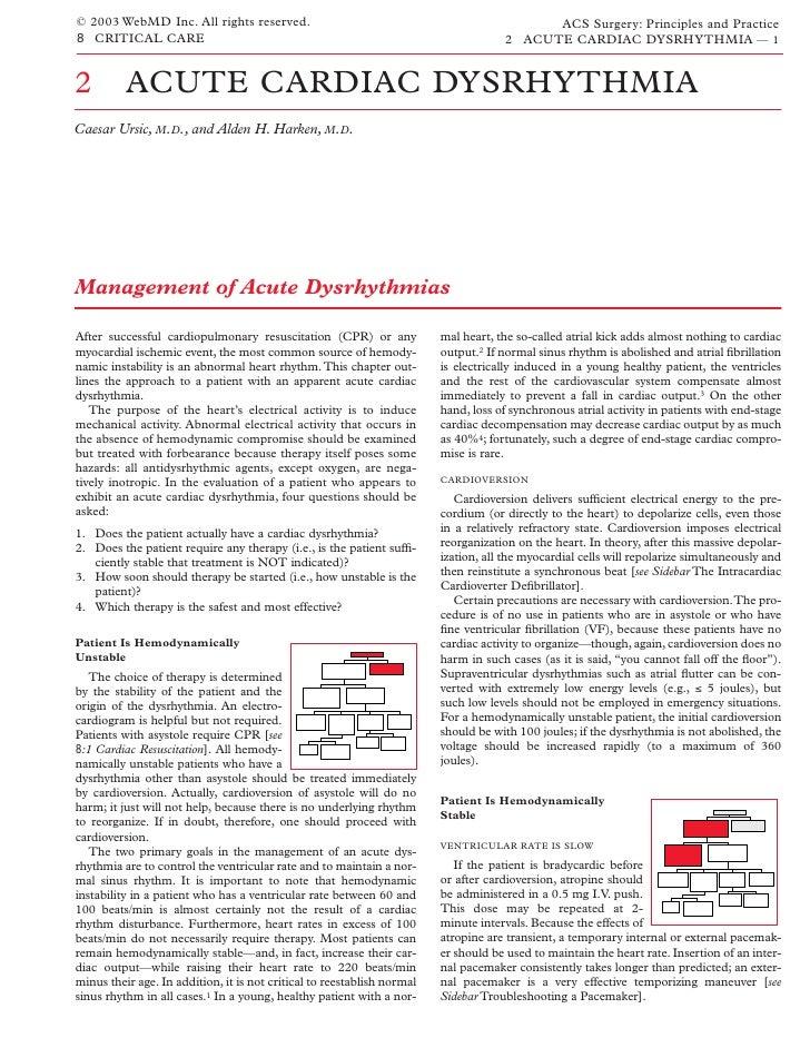 Acs0802 Acute Cardiac Dysrhythmia