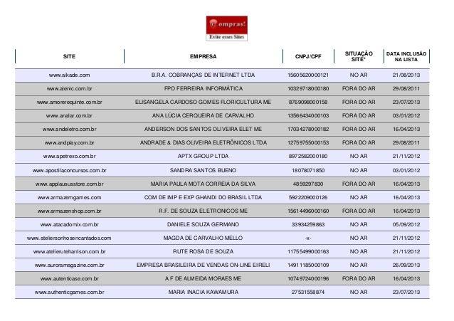 SITE  EMPRESA  CNPJ/CPF  SITUAÇÃO SITE*  DATA INCLUSÃO NA LISTA  www.aikade.com  B.R.A. COBRANÇAS DE INTERNET LTDA  156056...