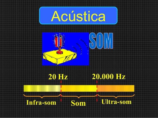 Acústica  20 Hz 20.000 Hz  Infra-som Som Ultra-som