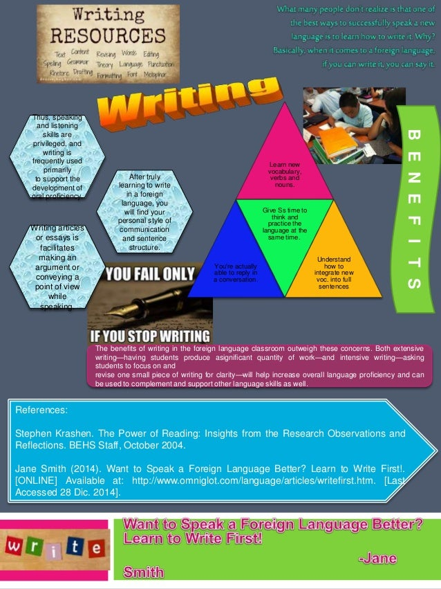 essay on reading and writing Why do students cooperate with different essay writing services essayswritingonlineorg is one the leading writing companies on the market and can prove its long.