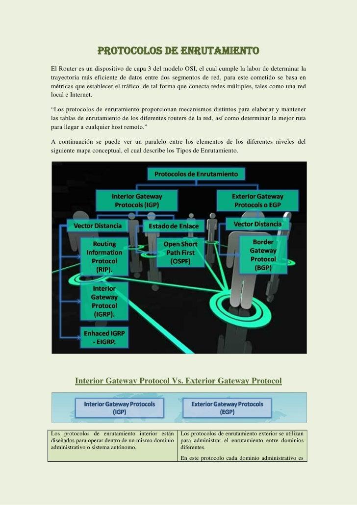 PROTOCOLOS DE ENRUTAMIENTO El Router es un dispositivo de capa 3 del modelo OSI, el cual cumple la labor de determinar la ...