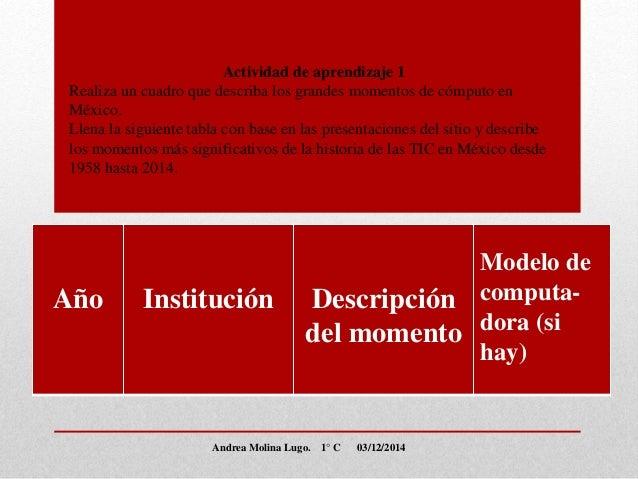 Año Institución Descripción  del momento  Modelo de  computa-dora  (si  hay)  Actividad de aprendizaje 1  Realiza un cuadr...