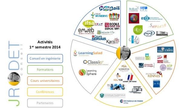 Activités  1er semestre 2014  Conseil en ingénierie  Formations  Cours universitaires  Conférences  Partenaires