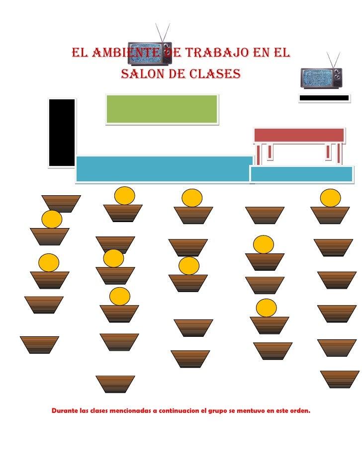EL AMBIENTE DE TRABAJO EN EL                      SALON DE CLASES     Durante las clases mencionadas a continuacion el gru...