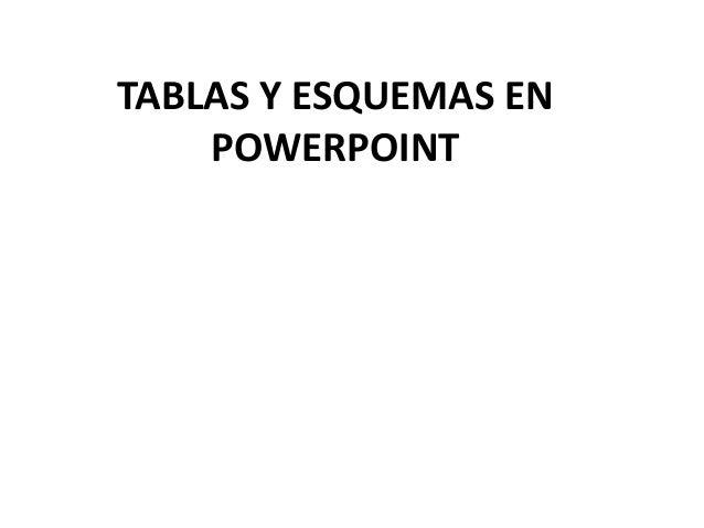 TABLAS Y ESQUEMAS EN    POWERPOINT