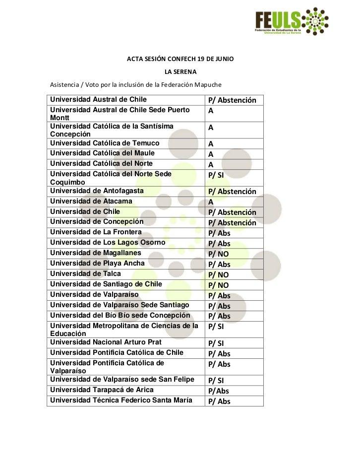 ACTA SESIÓN CONFECH 19 DE JUNIO                                       LA SERENAAsistencia / Voto por la inclusión de la Fe...