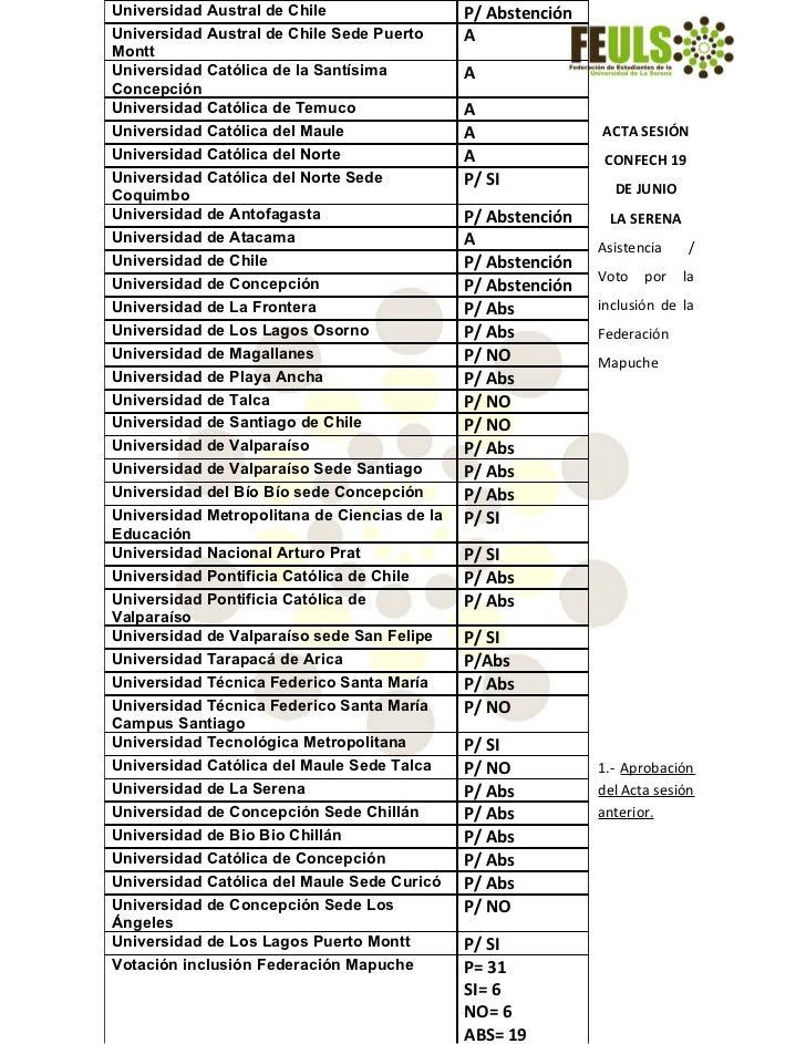 Universidad Austral de Chile                  P/ AbstenciónUniversidad Austral de Chile Sede Puerto      AMonttUniversidad...
