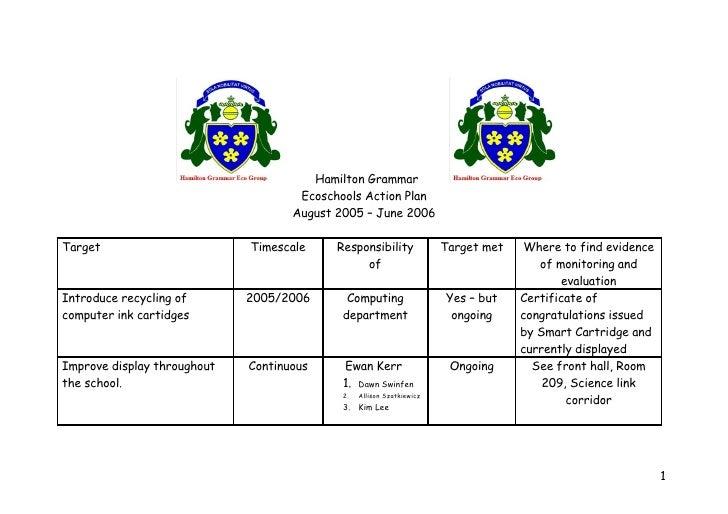 Hamilton Grammar                                      Ecoschools Action Plan                                     August 20...