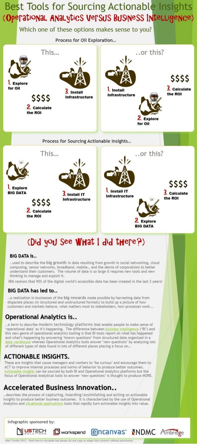 Best Tools for Sourcing Actionable Insights (infographic)