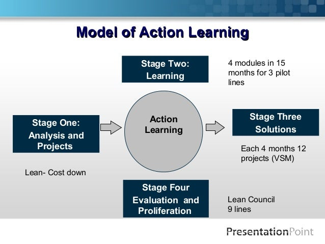 """rubicon of action phases Psychologists heinz heckhausen and peter gollwitzer later developed this idea into the """"rubicon model of action phases,"""" named after caesar's fateful choice in 49 bce when people first ."""