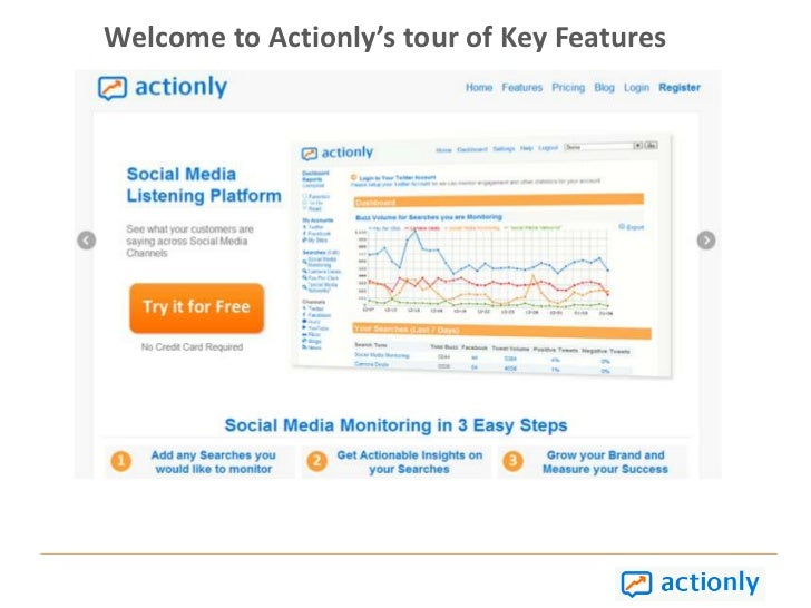 Welcome to Actionly's tour of Key Features <br />