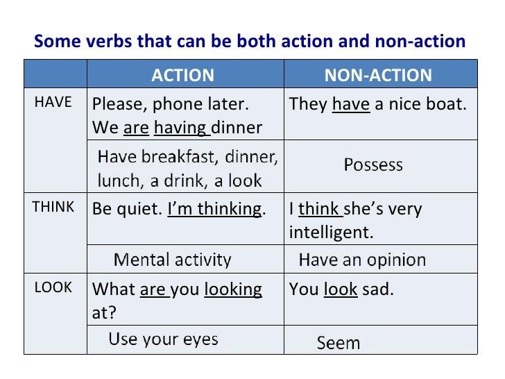 Stative verbs list