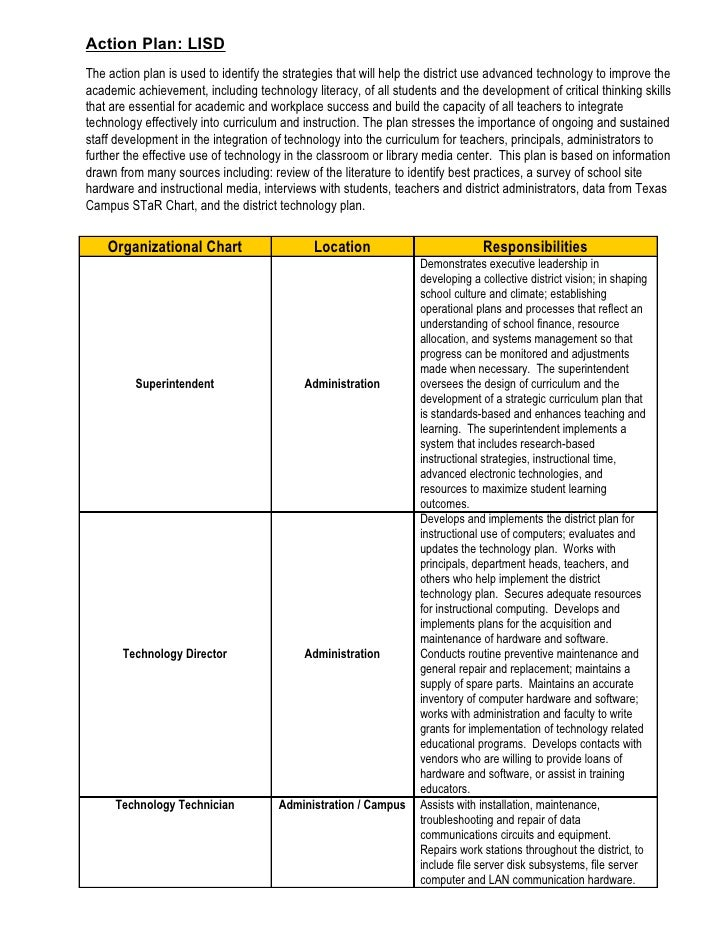 Action Plan: LISD The action plan is used to identify the strategies that will help the district use advanced technology t...