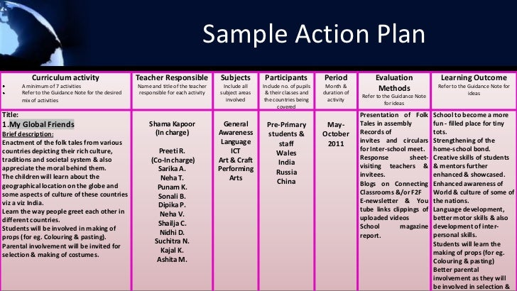 Business plan example sample