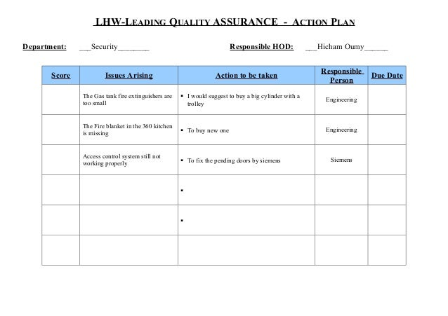 LHW-LEADING QUALITY ASSURANCE - ACTION PLANDepartment:    ___Security________                                      Respons...